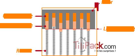 Cylindre de serrure, vue en coupe et composants