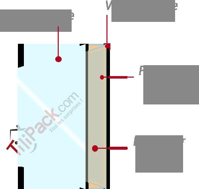 Le double vitrage for Isolation thermique double vitrage